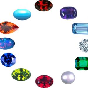 خواص و ویژگی های سنگ های قیمتی